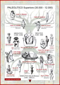 illustrazione_esoterica_dea_madre_albero_genealogico_delle_dee