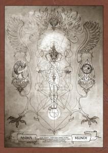 sephiroth_kabbalah_anima_mundi_illustrazione_esoterica_alchemica