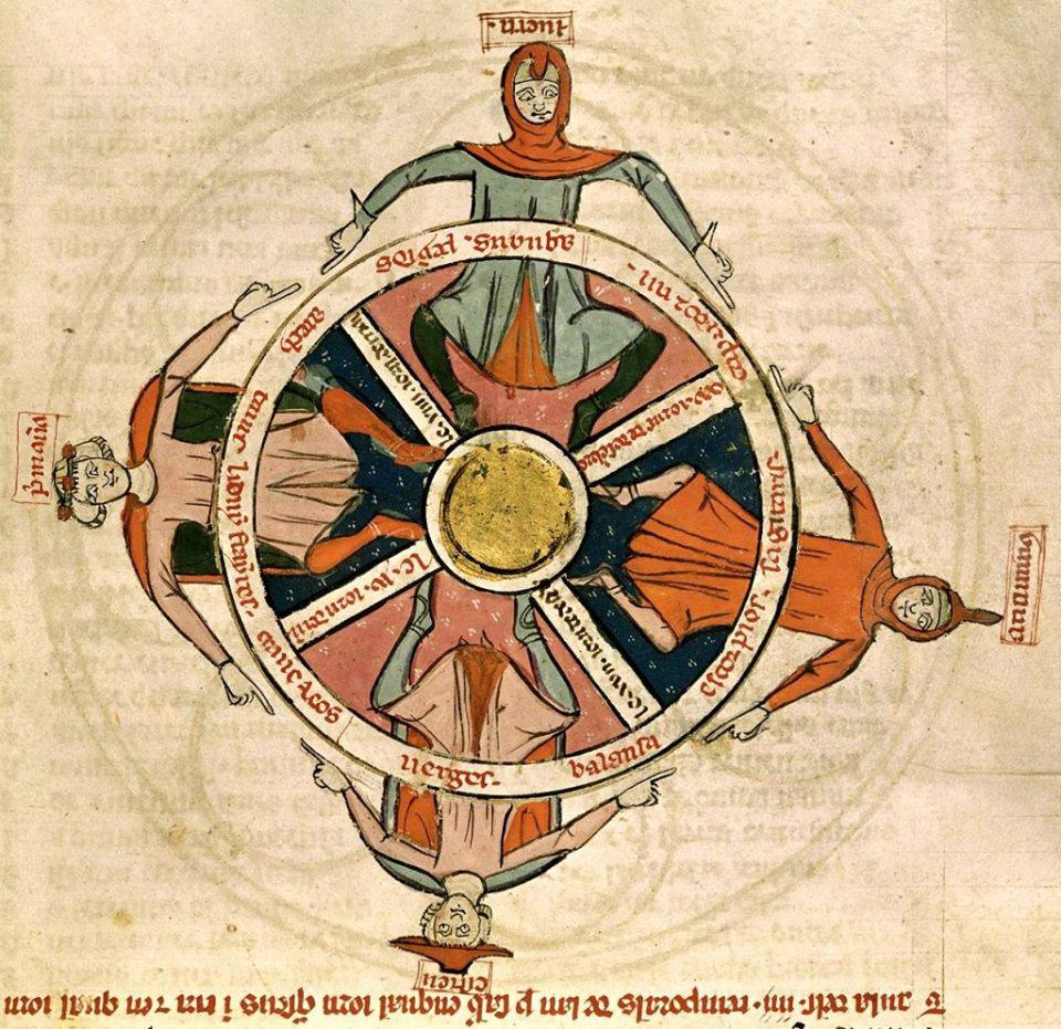 creazione_gioco_medievale_la_tavola_delle_quattro_stagioni_libro_de_los_juegos_el_mundo_(03)